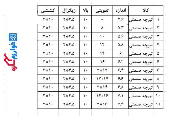 جدول تیرچه صنعتی